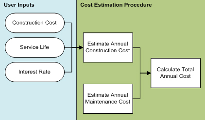 research paper software cost estimation